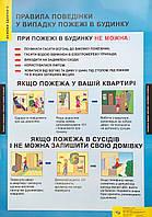 Плакат Правила поведінки у випадку пожежі у будинку