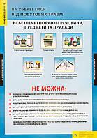 Плакат Як уберегтися від побутових травм