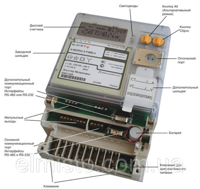 общий вид счетчиков A1810RAL-P4GB-DW-4