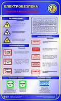Плакати і знаки електробезпеки. 0,6х1,0