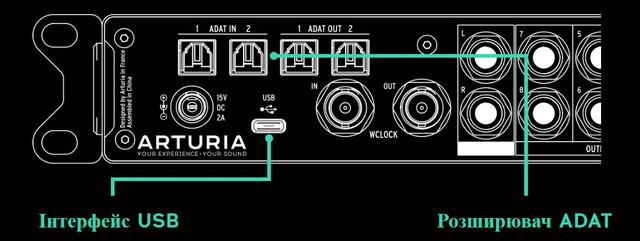 AudioFuse 8Pre аудіоінтерфейс