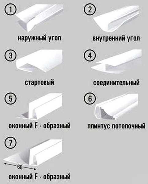 Фурнитура для пластиковых панелей