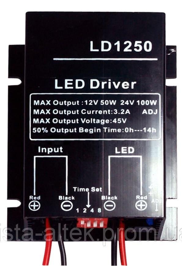 LD1250 Драйвер для світлодіодних світильників