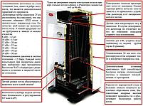 Газовый котел двухконтурный Данко-15В, фото 5