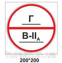 Табличка «Знак категорії приміщення»