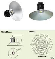 Потолочный энергосберегающий светодиодный  светильник 100w