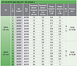 Предохранитель ETI CH 10x38 gPV 12A 1000V DC UL 10kA 2625106 (для фотоэлектрических систем PV), фото 3