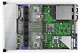 Сервер HPE ProLiant DL380 Gen10 (879938-B21), фото 5