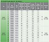 Предохранитель ETI CH 10x38 gR PV 25A 700V AC/DC 50/8kA 2625025 (для фотоэлектрических систем PV), фото 3