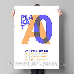 Друк постерів А0