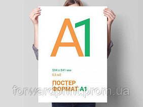 Друк плакатів А1