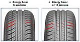 Літні шини 205/55 R16 91H MICHELIN ENERGY SAVER, фото 9