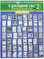 Я досліджую світ Природознавство 2 кл (28 двостор. плакатів 70х50 см)