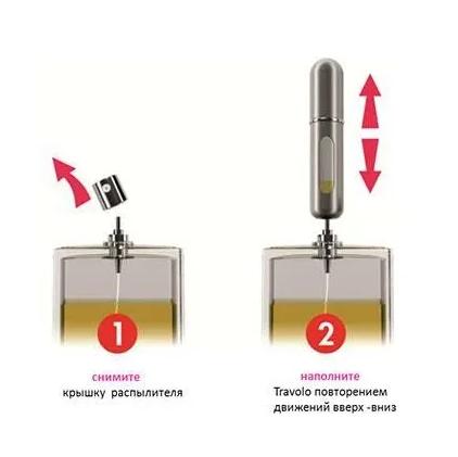 Компактний флакон атомайзер для ваших духів | Флакон для парфумів з пульверизатором Фіолетовий