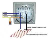 Особливості будови і принцип роботи терморегулятора для теплої підлоги