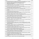 Мій конспект Українська мова 1 клас Частина 2 До букваря Пономарьової К. Авт: Абрамюк Т. Вид: Основа, фото 7