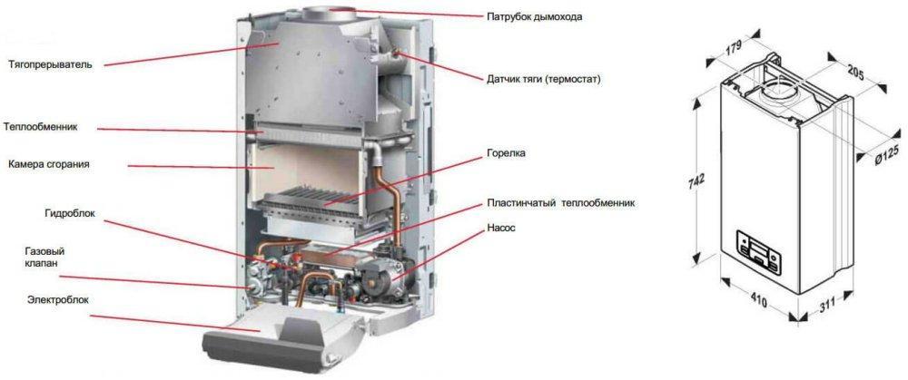 Котел газовый Protherm Гепард 23 MOV
