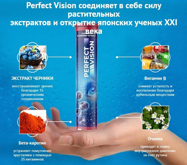 состав таблеток для зрения Perfect Vision