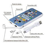 Универсальная батарея с принтом Мечтай и работай, 10000 мАч (E510-39), фото 4