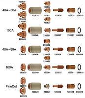 Комплектующие и расходные материалы для плазменной резки