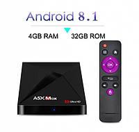 Smart TV приставка NetBox A5X Max 8.1 4\32Gb
