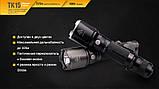 Ліхтар ручний Fenix TK15UE2016 чорний, фото 3