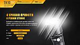 Ліхтар ручний Fenix TK15UE2016 чорний, фото 7