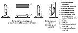 Электроконвектор настенный Термия Классик 0.5-1-1.5-2-2.5 кВт, фото 3