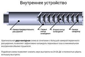 Steel Глушник для АК74 5.45 Gen 2 (24х1,5)
