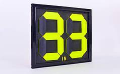 Табло замены игроков С-2911-00 (2x2, металл, пластик, 44x39см, двухсторонее, универсальное) PZ-C-2911-00