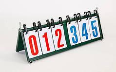 Табло перекидное для игр C-0039(006) (3х3, металл, пластик, 55,5см x19см) PZ-C-0039-006