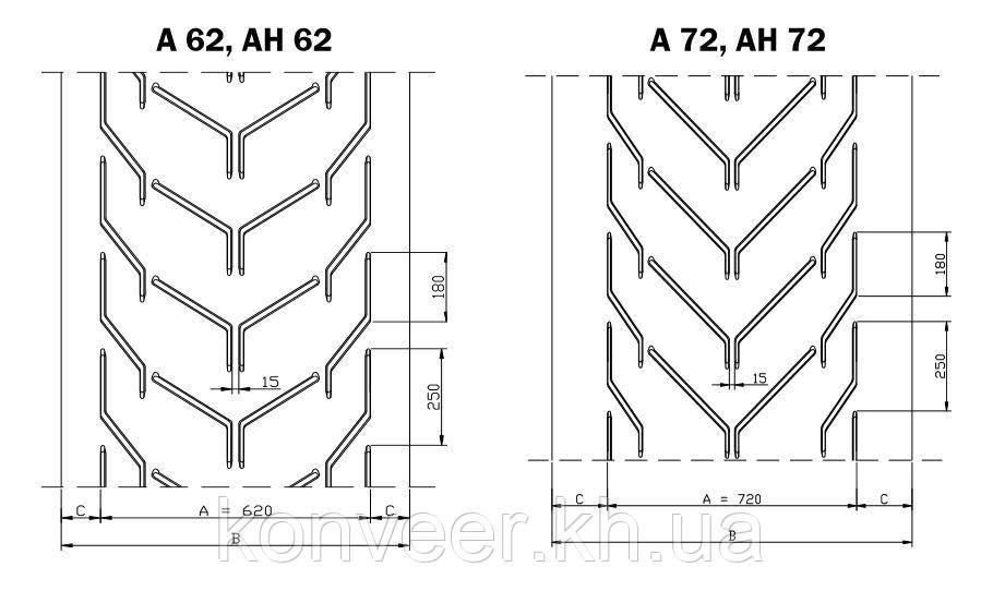 Конвейерные ленты Chevron с типом профиля A и AH