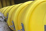 Мусороспуск строительный 10 (м), фото 8