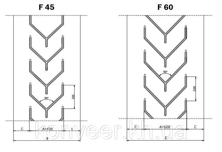Конвейерные ленты Chevron с типом профиля F