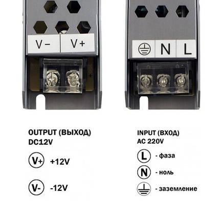 Блок питания BIOM BPU-60 60Вт 12В 5А Алюминий IP20 Премиум, фото 2