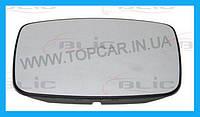 Вкладыш зеркала П/Л Renault Kangoo 08-  выпуклое с подогревом  Blic Польша 6102-02-1233119P