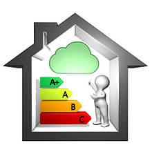 Анализаторы качества воздуха