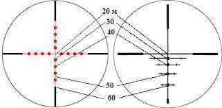 MOA (Minute Оf Angle - угловая минута)
