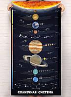 Умный плакат «Солнечная система»