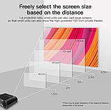 Мультимедийный проектор LED YG550 WIFI, фото 6