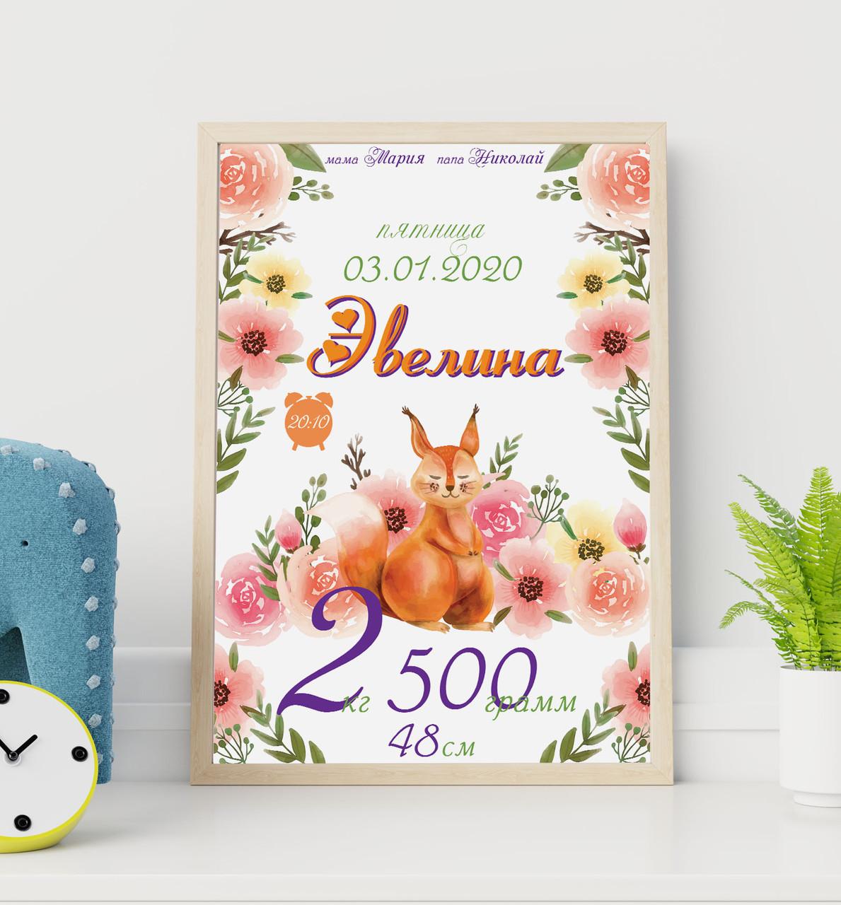 Бебипостер детская метрика для девочки Белочка плакат формат А3