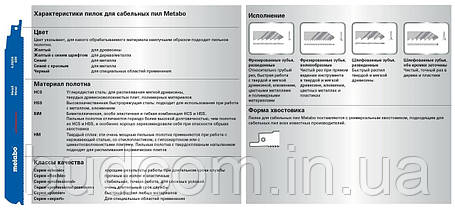 Сабельное полотно по кирпичу, газобетону Metabo expert 400 мм, S 2041 HM (631819000), фото 2