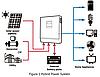 Сонячний інвертор Stark Solar MEX 1500VA MPPT, фото 2