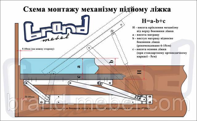 схема монтажа механизма подъема кровати