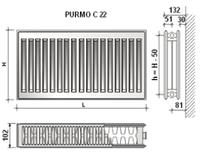 Стальные радиаторы PURMO Compact 22 600х1400