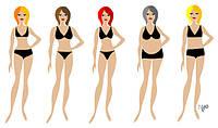 Как выбирать одежду в зависимости от своего типа фигуры?