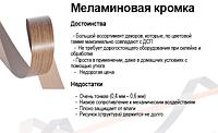 Кромкование ЛДСП меламиновой кромкой, стоимость кромки включена