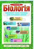 Комплект таблиць для середньої школи з біології