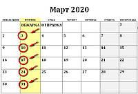 ОБЖАРКА БЕРЕЗЕНЬ 2020