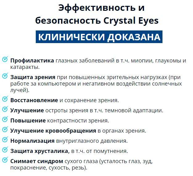як діють капсули Crystal Eyes